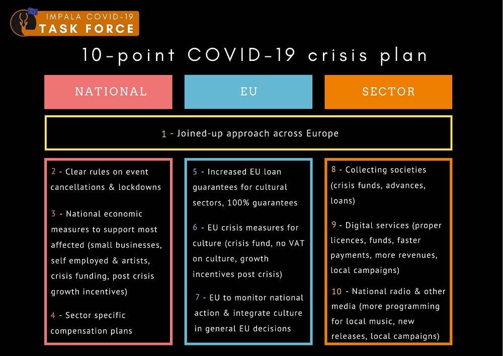 IMPALA-COVID-19-krizni-plan-u-10-točaka